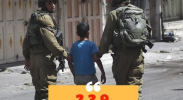 Palestinian Minors under Israeli occupation