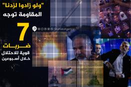 """""""ولو زادوا لزدنا"""".. المقاومة توجه 7 ضربات قوية للاحتلال خلال أسبوعين"""