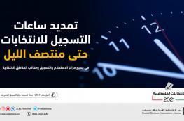 رابط .. قرار بتمديد التسجيل للانتخابات الفلسطينية 2021 حتى منتصف الليلة