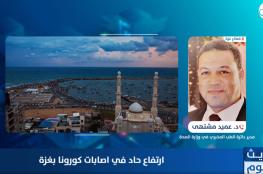 الصحة بغزة لشهاب: نعمل على زيادة فحوصات كورونا ومعدات فحص الطفرة الجديدة محدودة