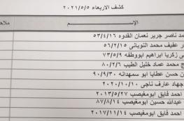 """كشف """"تنسيقات مصرية"""" للسفر عبر معبر رفح يوم الأربعاء المقبل"""