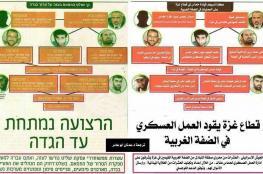 ما هي رسالة الاحتلال من عملية اغتيال الشهيد المحرر فقهاء ؟