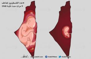 أجيال فلسطينية قادمة - كاريكاتير علاء اللقطة