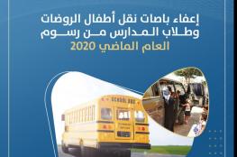 غزة.. وزارة النقل والمواصلات تطلق سلسلة تسهيلات جديدة للسائقين