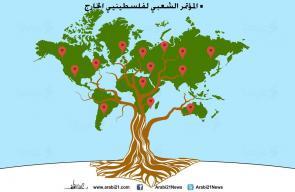 كاريكاتير: المؤتمر الشعبي لفلسطينيي الخارج  للرسام: علاء اللقطة
