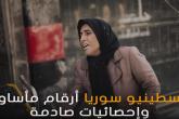 فلسطينيو سوريا.. ضحايا إجرام النظام وتجاهل منظمة التحرير