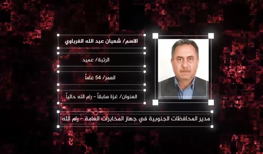 فصائل المقاومة: تورط المخابرات باغتيال أبو العطا وصمة عار في جبين السلطة