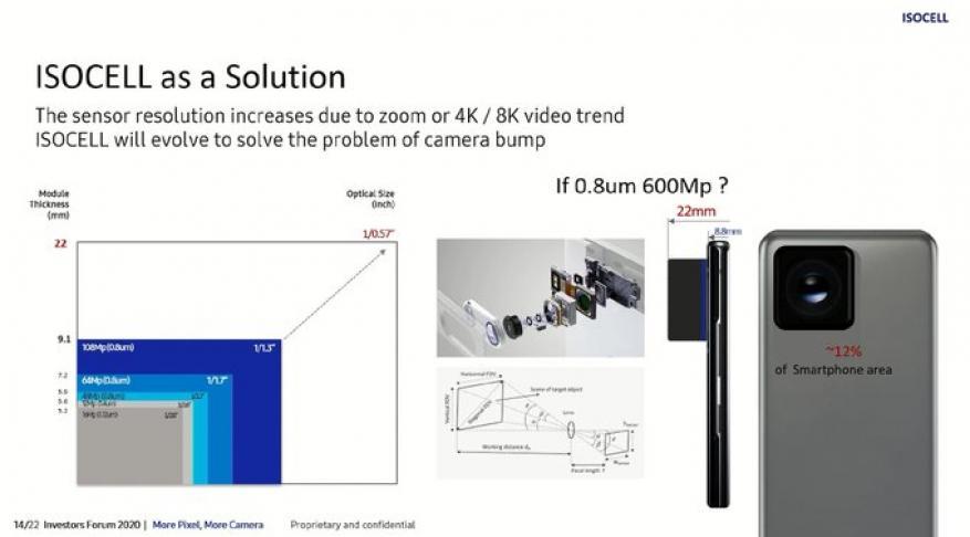 بتقنية جديدة.. سامسونغ تغير عالم كاميرات الهواتف الذكية